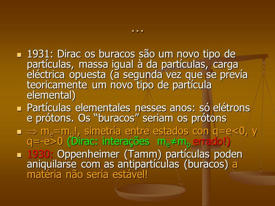 ... 1931: Dirac os buracos são um novo tipo de partículas, massa igual à da partículas, carga eléctrica opuesta (a segunda vez que se prevía teoricame