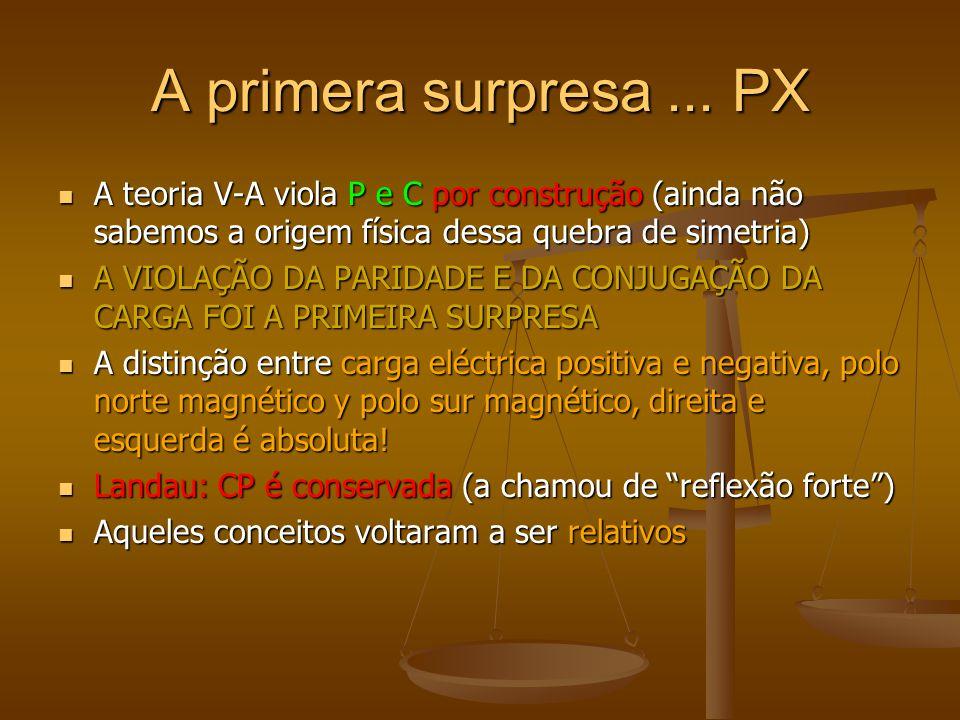 A primera surpresa... PX A teoria V-A viola P e C por construção (ainda não sabemos a origem física dessa quebra de simetria) A teoria V-A viola P e C