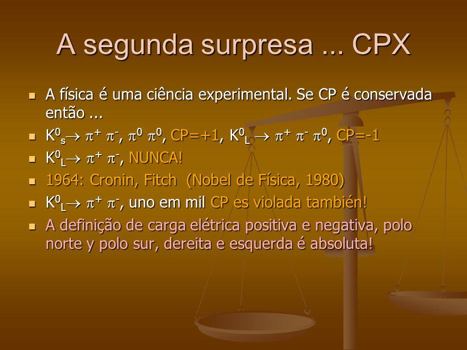 A segunda surpresa... CPX A física é uma ciência experimental. Se CP é conservada então... A física é uma ciência experimental. Se CP é conservada ent