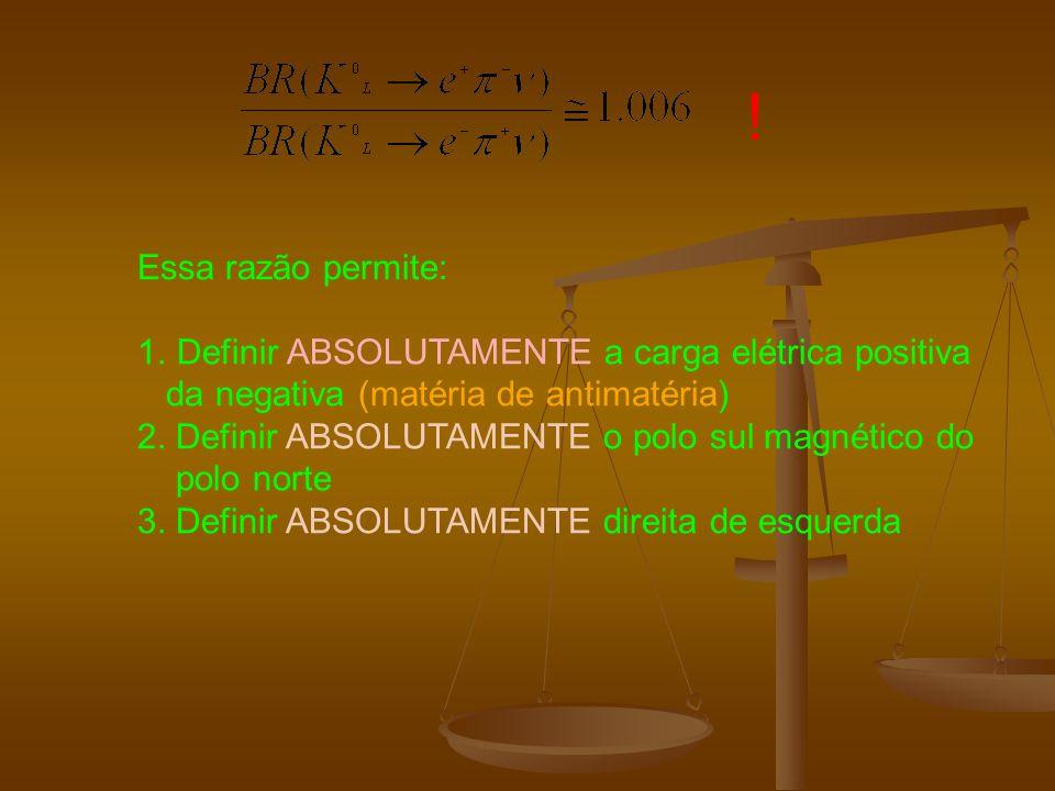 ! Essa razão permite: 1.Definir ABSOLUTAMENTE a carga elétrica positiva da negativa (matéria de antimatéria) 2. Definir ABSOLUTAMENTE o polo sul magné