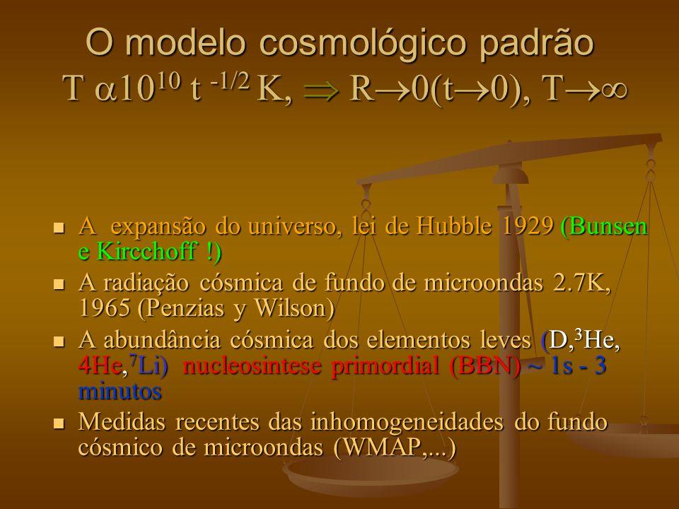 O modelo cosmológico padrão T 10 10 t -1/2 K, R 0(t 0), T O modelo cosmológico padrão T 10 10 t -1/2 K, R 0(t 0), T A expansão do universo, lei de Hub