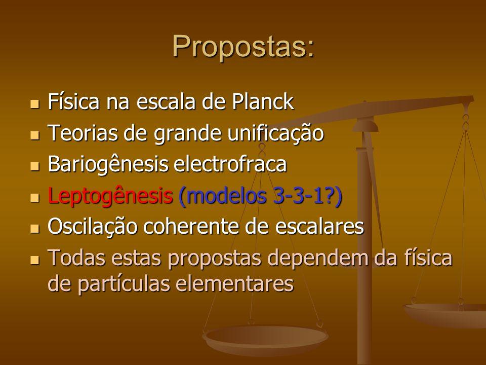 Propostas: Física na escala de Planck Física na escala de Planck Teorias de grande unificação Teorias de grande unificação Bariogênesis electrofraca B