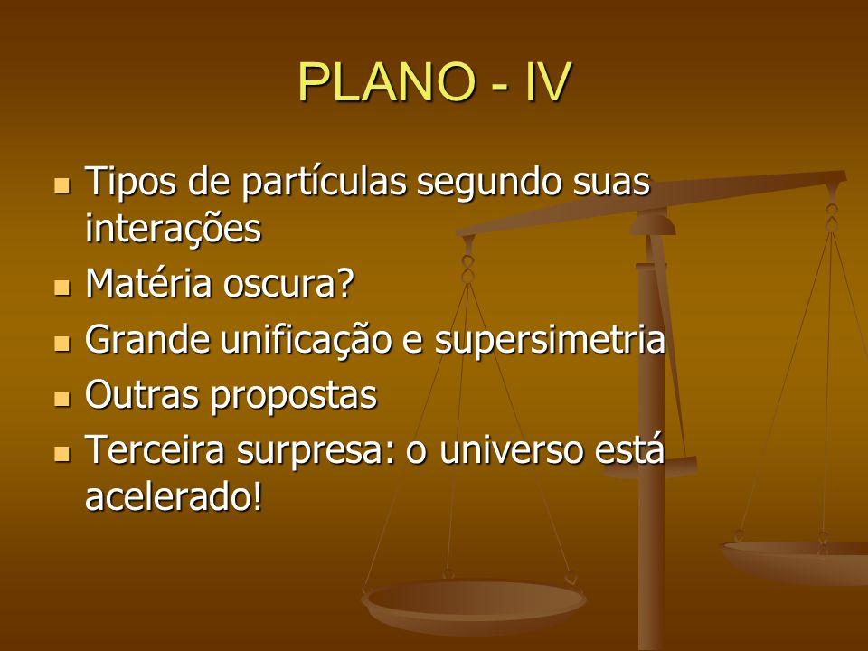 PLANO - IV Tipos de partículas segundo suas interações Tipos de partículas segundo suas interações Matéria oscura? Matéria oscura? Grande unificação e