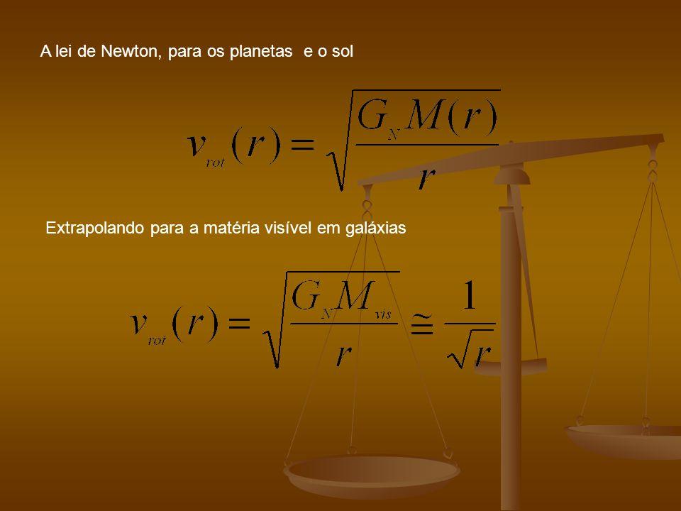 A lei de Newton, para os planetas e o sol Extrapolando para a matéria visível em galáxias