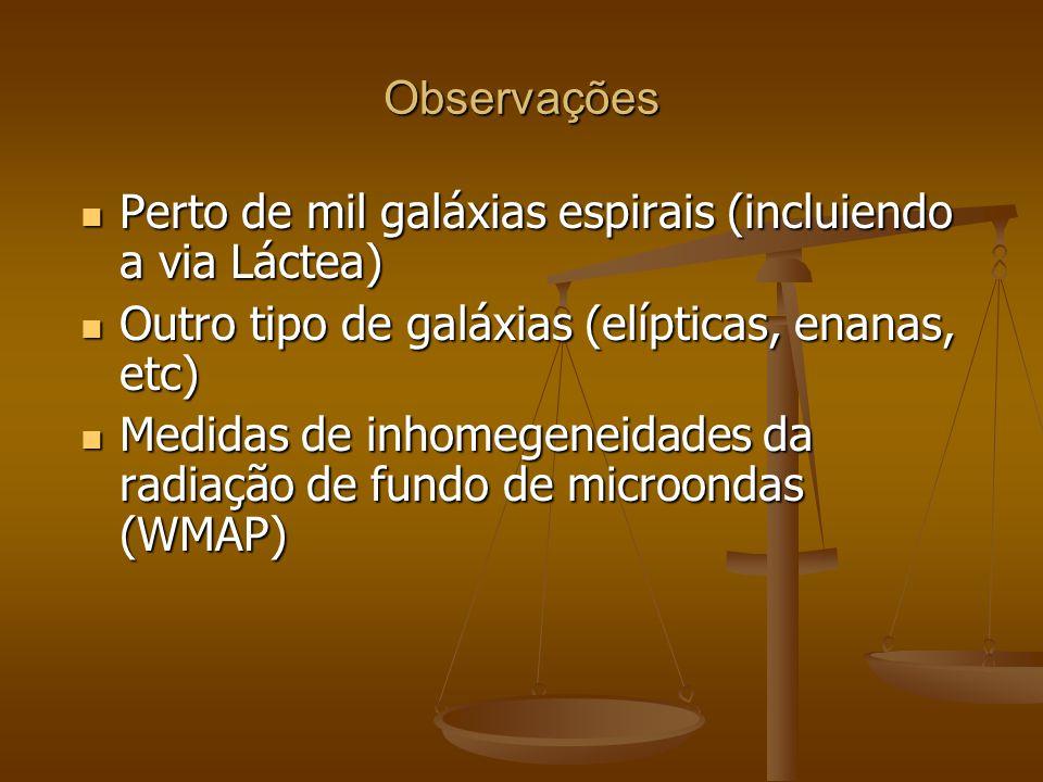 Observações Perto de mil galáxias espirais (incluiendo a via Láctea) Perto de mil galáxias espirais (incluiendo a via Láctea) Outro tipo de galáxias (