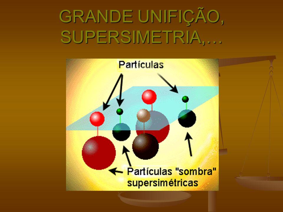 GRANDE UNIFIÇÃO, SUPERSIMETRIA,…