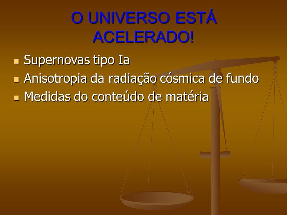 O UNIVERSO ESTÁ ACELERADO! Supernovas tipo Ia Supernovas tipo Ia Anisotropia da radiação cósmica de fundo Anisotropia da radiação cósmica de fundo Med