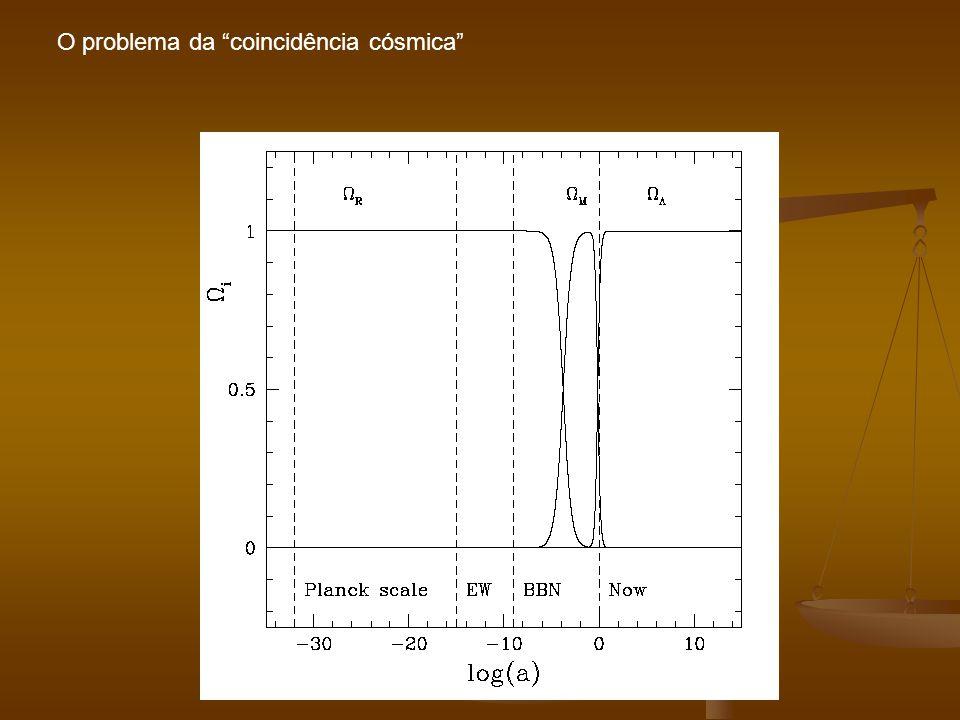 O problema da coincidência cósmica