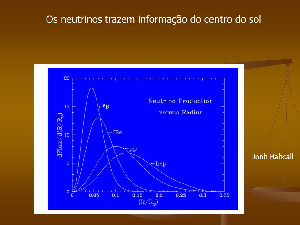 Jonh Bahcall Os neutrinos trazem informação do centro do sol