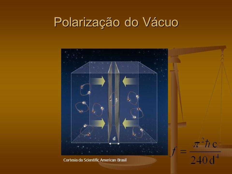 Polarização do Vácuo Cortesia da Scientific American Brasil d