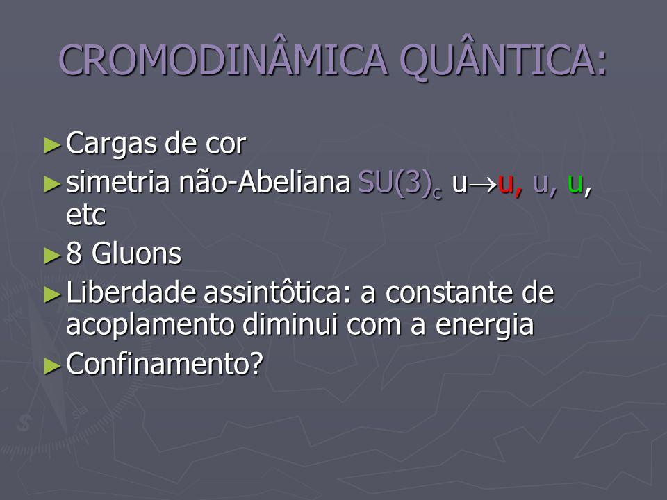 CROMODINÂMICA QUÂNTICA: Cargas de cor Cargas de cor simetria não-Abeliana SU(3) c u u, u, u, etc simetria não-Abeliana SU(3) c u u, u, u, etc 8 Gluons