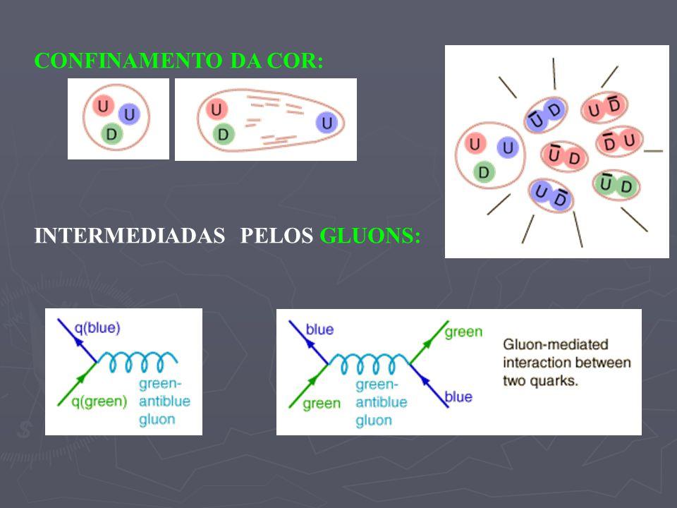 CONFINAMENTO DA COR: INTERMEDIADAS PELOS GLUONS: