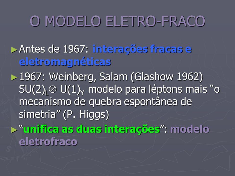 O MODELO ELETRO-FRACO Antes de 1967: interações fracas e eletromagnéticas Antes de 1967: interações fracas e eletromagnéticas 1967: Weinberg, Salam (G