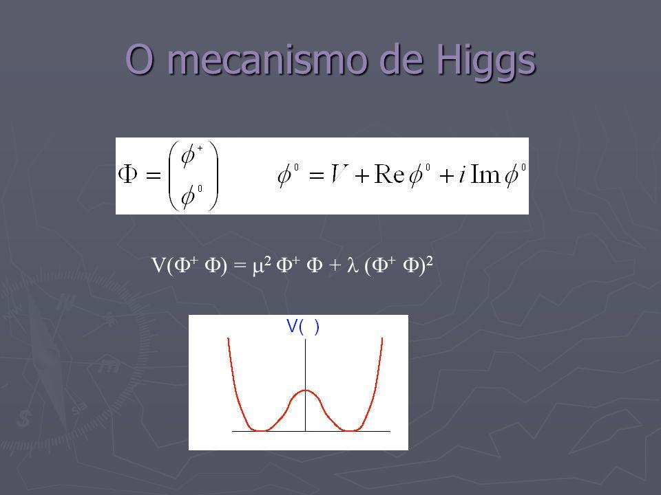 O mecanismo de Higgs V( + ) = 2 + + ( + ) 2