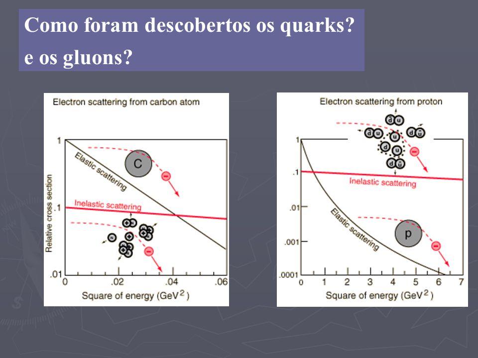 Como foram descobertos os quarks? e os gluons?