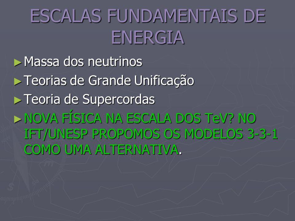 ESCALAS FUNDAMENTAIS DE ENERGIA Massa dos neutrinos Massa dos neutrinos Teorias de Grande Unificação Teorias de Grande Unificação Teoria de Supercorda