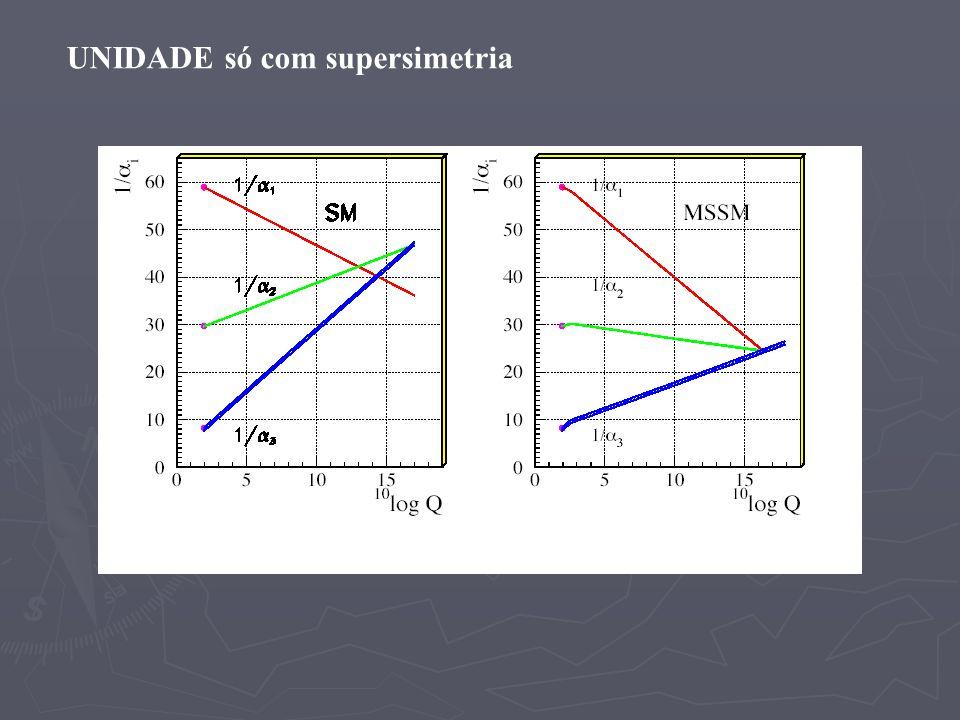 UNIDADE só com supersimetria