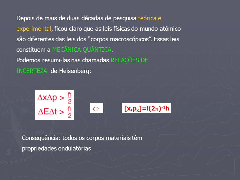 Depois de mais de duas décadas de pesquisa teórica e experimental, ficou claro que as leis físicas do mundo atômico são diferentes das leis dos corpos