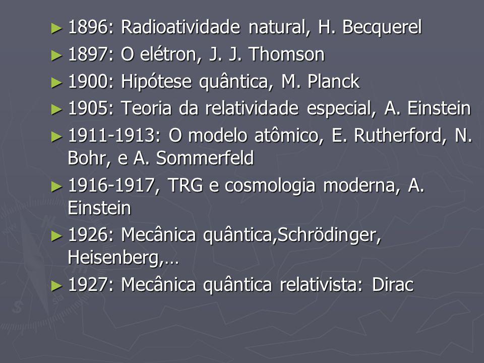 1896: Radioatividade natural, H. Becquerel 1896: Radioatividade natural, H. Becquerel 1897: O elétron, J. J. Thomson 1897: O elétron, J. J. Thomson 19