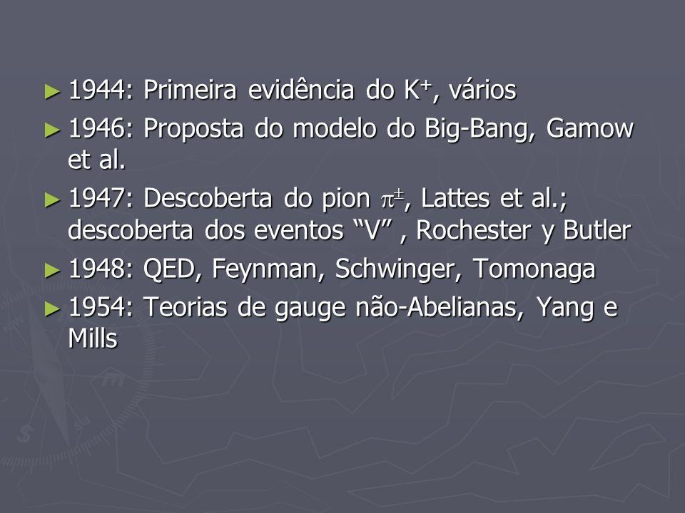 1944: Primeira evidência do K +, vários 1944: Primeira evidência do K +, vários 1946: Proposta do modelo do Big-Bang, Gamow et al. 1946: Proposta do m