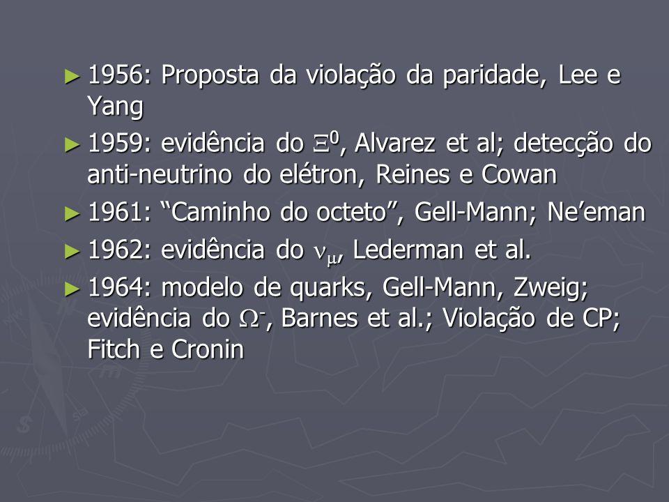 1956: Proposta da violação da paridade, Lee e Yang 1956: Proposta da violação da paridade, Lee e Yang 1959: evidência do 0, Alvarez et al; detecção do