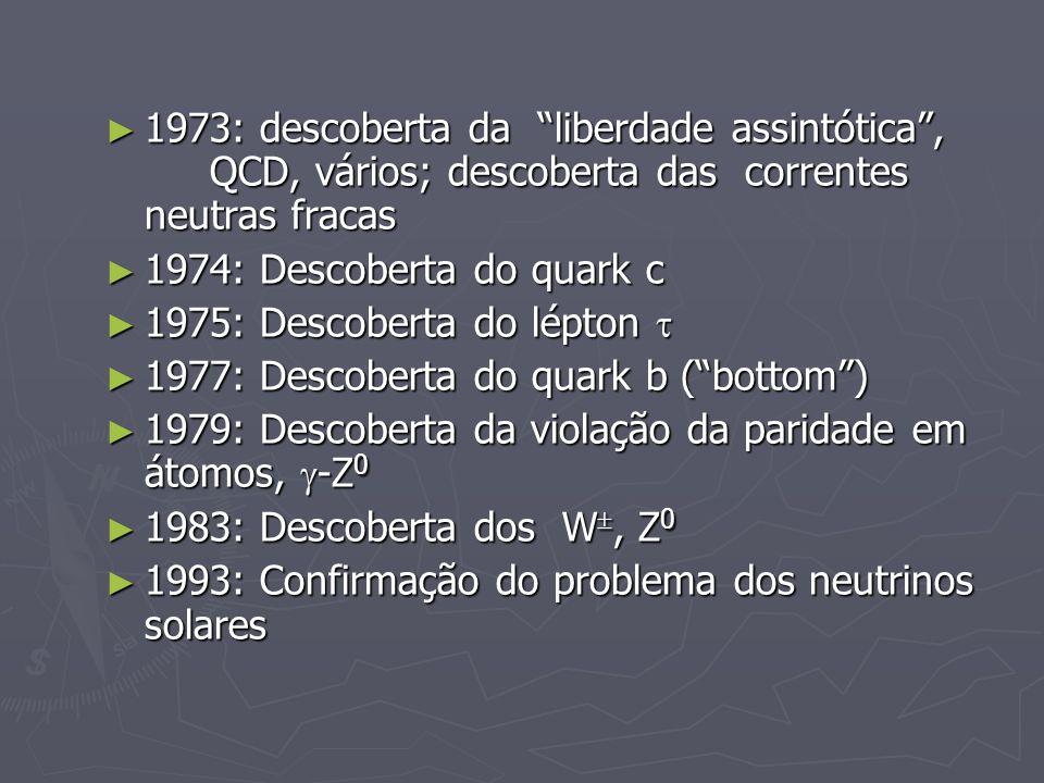1973: descoberta da liberdade assintótica, QCD, vários; descoberta das correntes neutras fracas 1973: descoberta da liberdade assintótica, QCD, vários