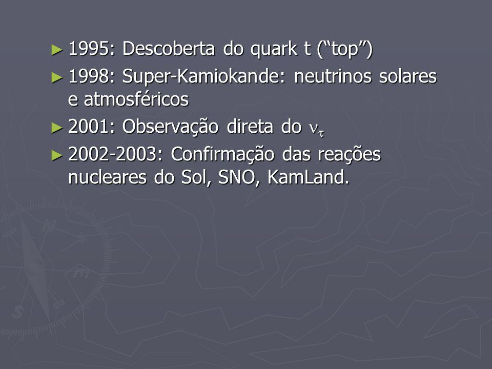 1995: Descoberta do quark t (top) 1995: Descoberta do quark t (top) 1998: Super-Kamiokande: neutrinos solares e atmosféricos 1998: Super-Kamiokande: n