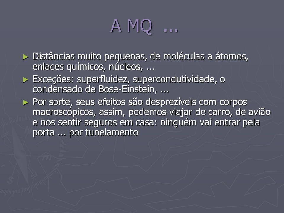 A MQ... A MQ... Distâncias muito pequenas, de moléculas a átomos, enlaces químicos, núcleos,... Distâncias muito pequenas, de moléculas a átomos, enla