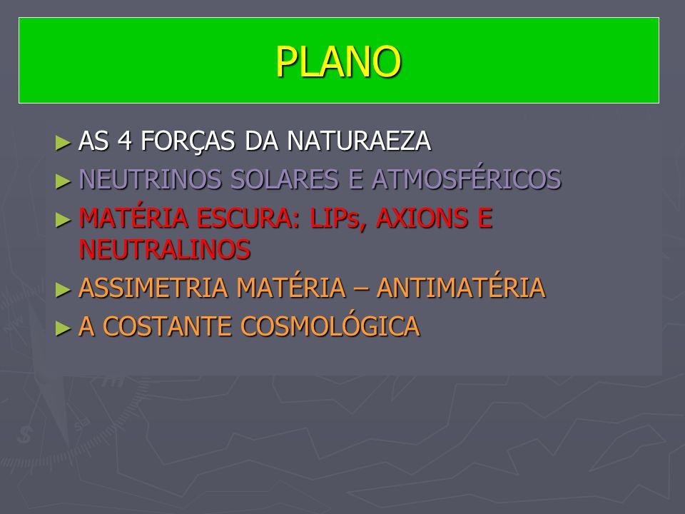 PLANO AS 4 FORÇAS DA NATURAEZA AS 4 FORÇAS DA NATURAEZA NEUTRINOS SOLARES E ATMOSFÉRICOS NEUTRINOS SOLARES E ATMOSFÉRICOS MATÉRIA ESCURA: LIPs, AXIONS