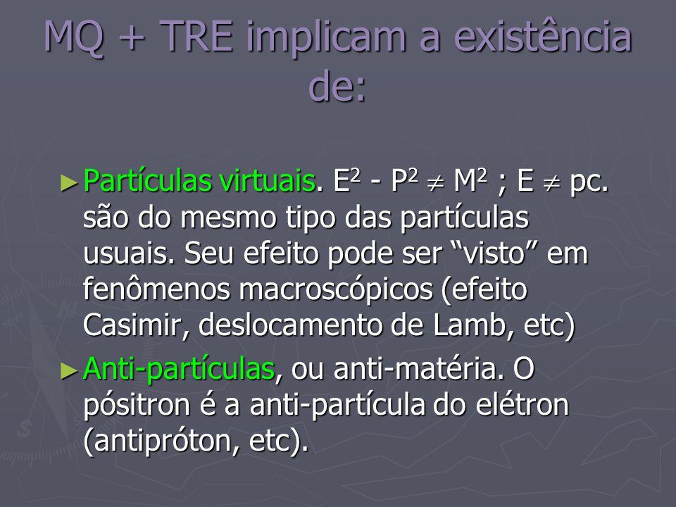 MQ + TRE implicam a existência de: Partículas virtuais. E 2 - P 2 M 2 ; E pc. são do mesmo tipo das partículas usuais. Seu efeito pode ser visto em fe