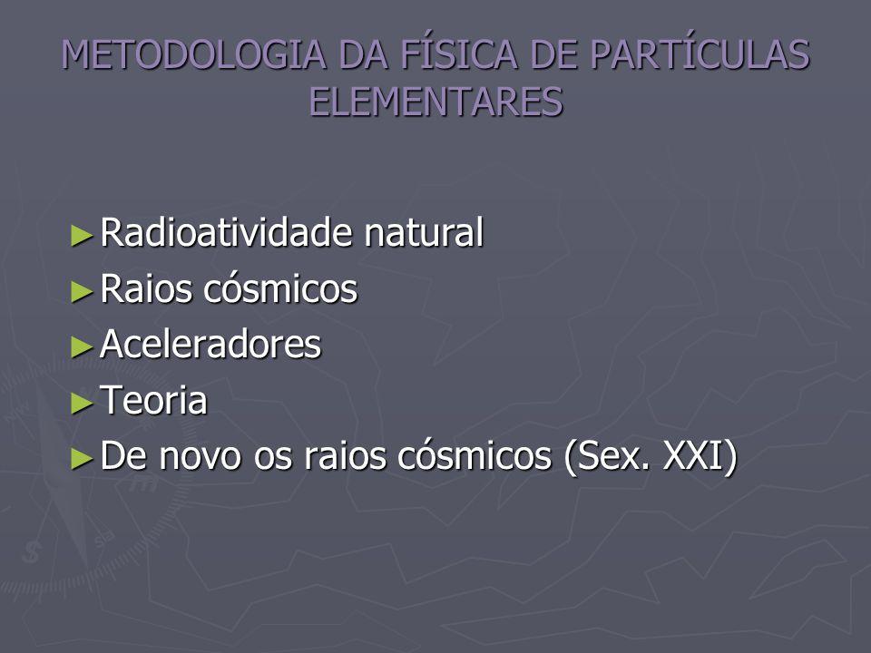 METODOLOGIA DA FÍSICA DE PARTÍCULAS ELEMENTARES Radioatividade natural Radioatividade natural Raios cósmicos Raios cósmicos Aceleradores Aceleradores