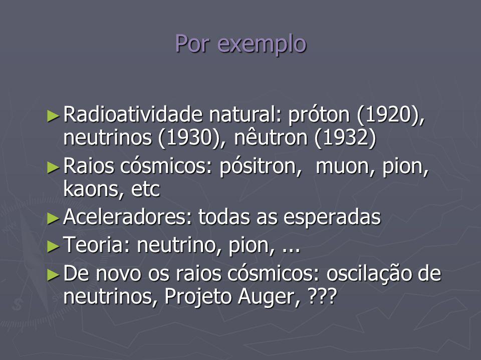 Por exemplo Radioatividade natural: próton (1920), neutrinos (1930), nêutron (1932) Radioatividade natural: próton (1920), neutrinos (1930), nêutron (