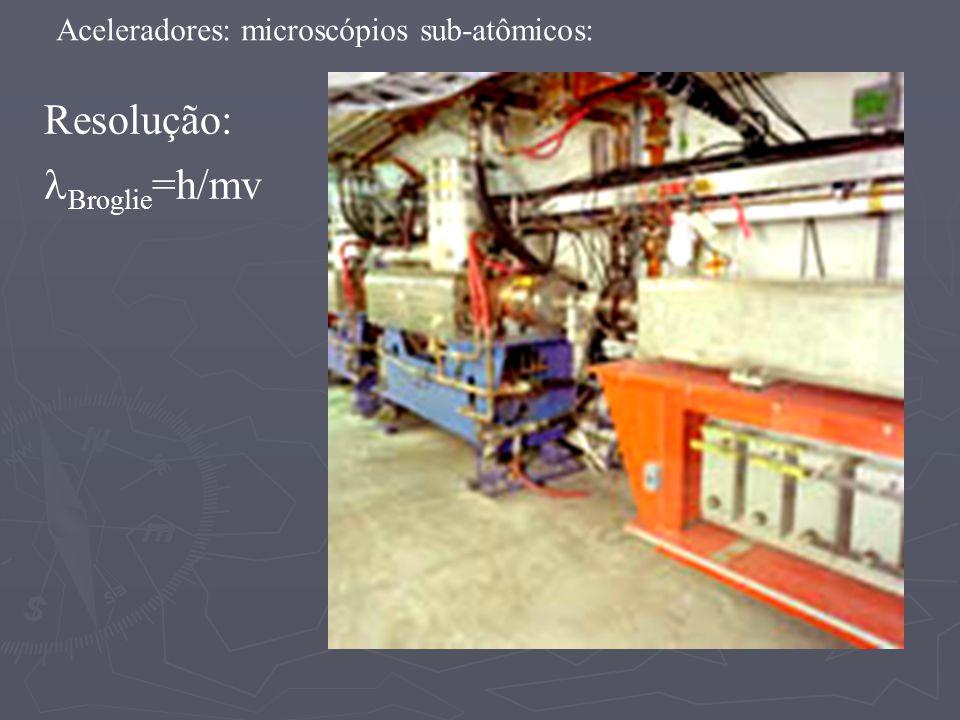 Aceleradores: microscópios sub-atômicos: Resolução: Broglie =h/mv