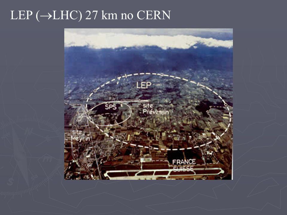 LEP ( LHC) 27 km no CERN