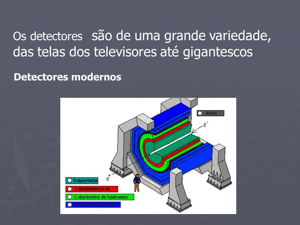Detectores modernos Os detectores são de uma grande variedade, das telas dos televisores até gigantescos