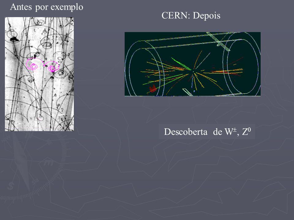 Antes por exemplo CERN: Depois Descoberta de W, Z 0
