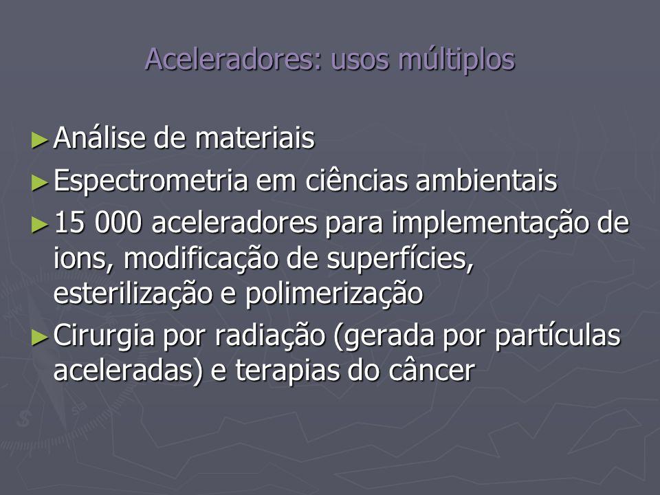 Aceleradores: usos múltiplos Análise de materiais Análise de materiais Espectrometria em ciências ambientais Espectrometria em ciências ambientais 15