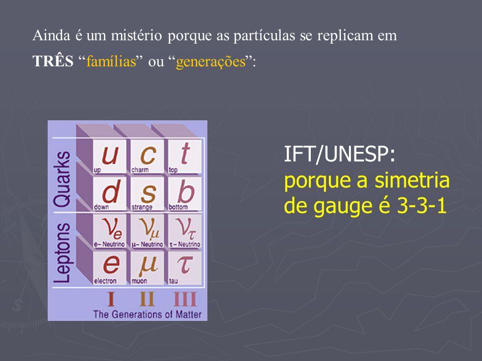 Ainda é um mistério porque as partículas se replicam em TRÊS famílias ou generações: IFT/UNESP: porque a simetria de gauge é 3-3-1