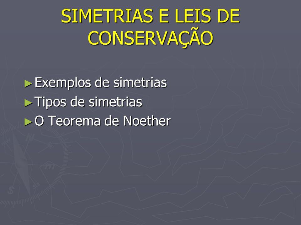 SIMETRIAS E LEIS DE CONSERVAÇÃO Exemplos de simetrias Exemplos de simetrias Tipos de simetrias Tipos de simetrias O Teorema de Noether O Teorema de No