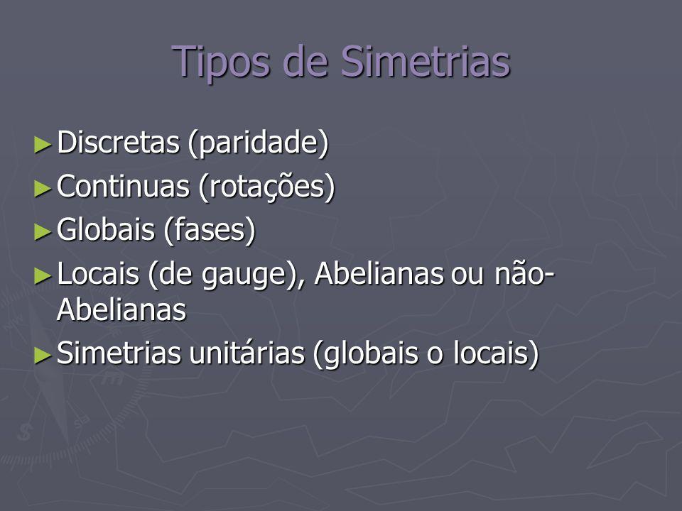 Tipos de Simetrias Discretas (paridade) Discretas (paridade) Continuas (rotações) Continuas (rotações) Globais (fases) Globais (fases) Locais (de gaug