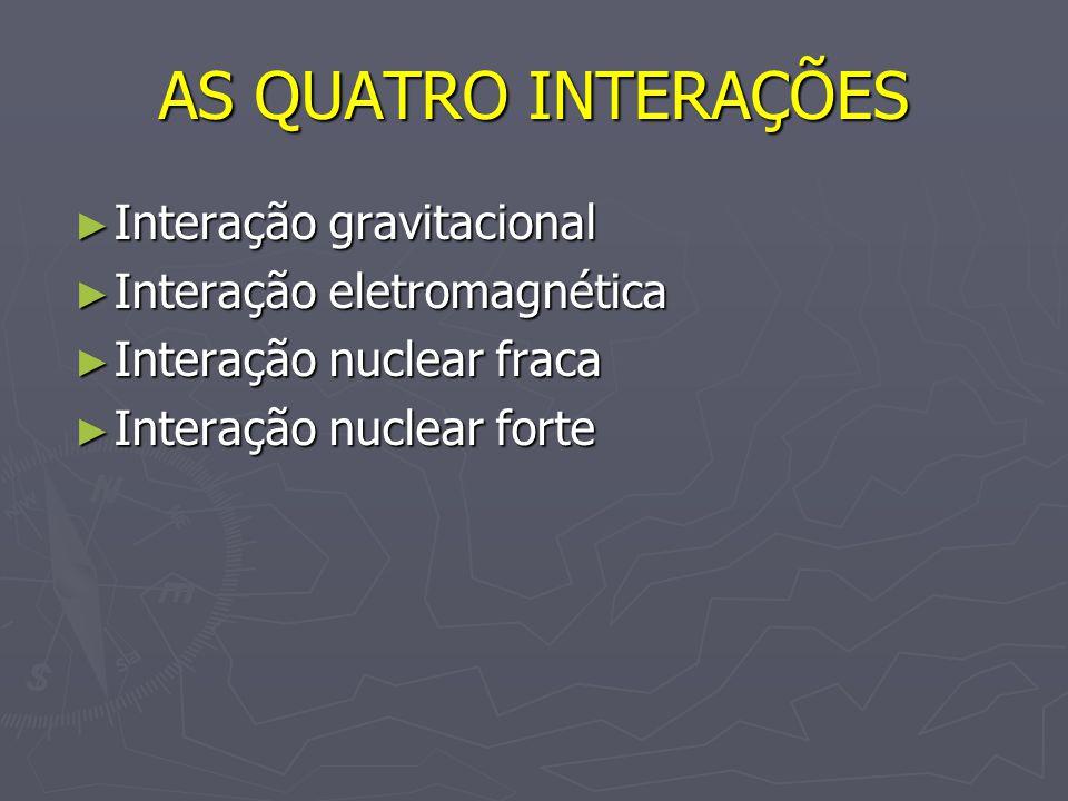 AS QUATRO INTERAÇÕES Interação gravitacional Interação gravitacional Interação eletromagnética Interação eletromagnética Interação nuclear fraca Inter