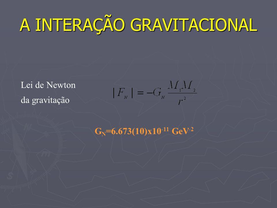 A INTERAÇÃO GRAVITACIONAL Lei de Newton da gravitação G N =6.673(10)x10 -11 GeV -2