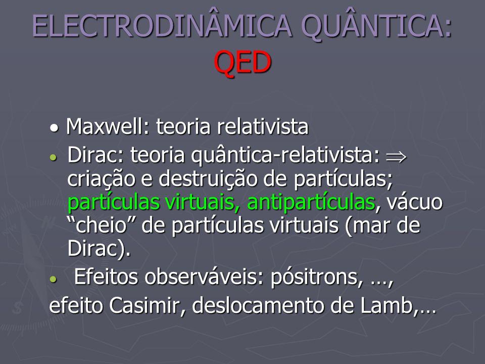 ELECTRODINÂMICA QUÂNTICA: QED Maxwell: teoria relativista Maxwell: teoria relativista Dirac: teoria quântica-relativista: criação e destruição de part