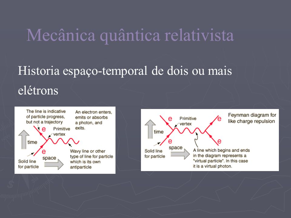 Historia espaço-temporal de dois ou mais elétrons Mecânica quântica relativista