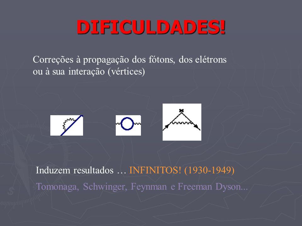 DIFICULDADES! Correções à propagação dos fótons, dos elétrons ou à sua interação (vértices) Induzem resultados … INFINITOS! (1930-1949) Tomonaga, Schw