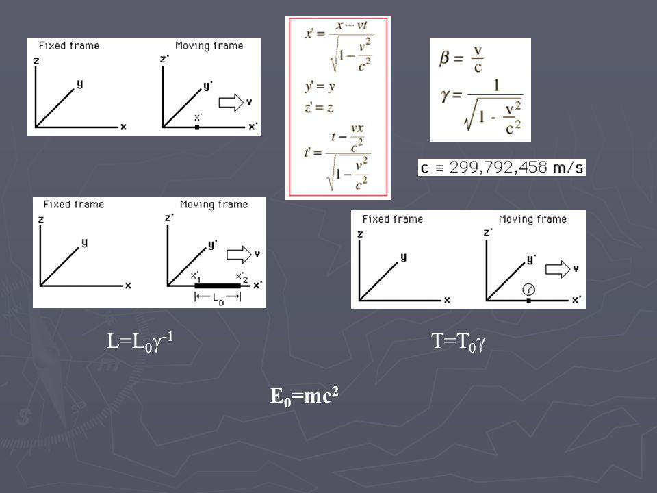 L=L 0 -1 T=T 0 E 0 =mc 2