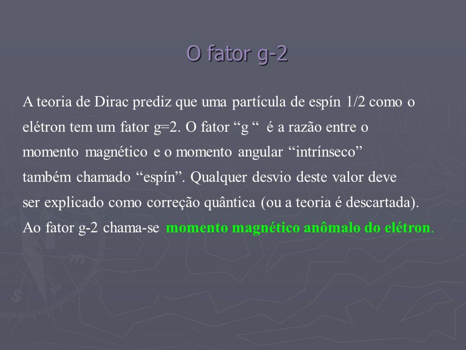 O fator g-2 A teoria de Dirac prediz que uma partícula de espín 1/2 como o elétron tem um fator g=2. O fator g é a razão entre o momento magnético e o
