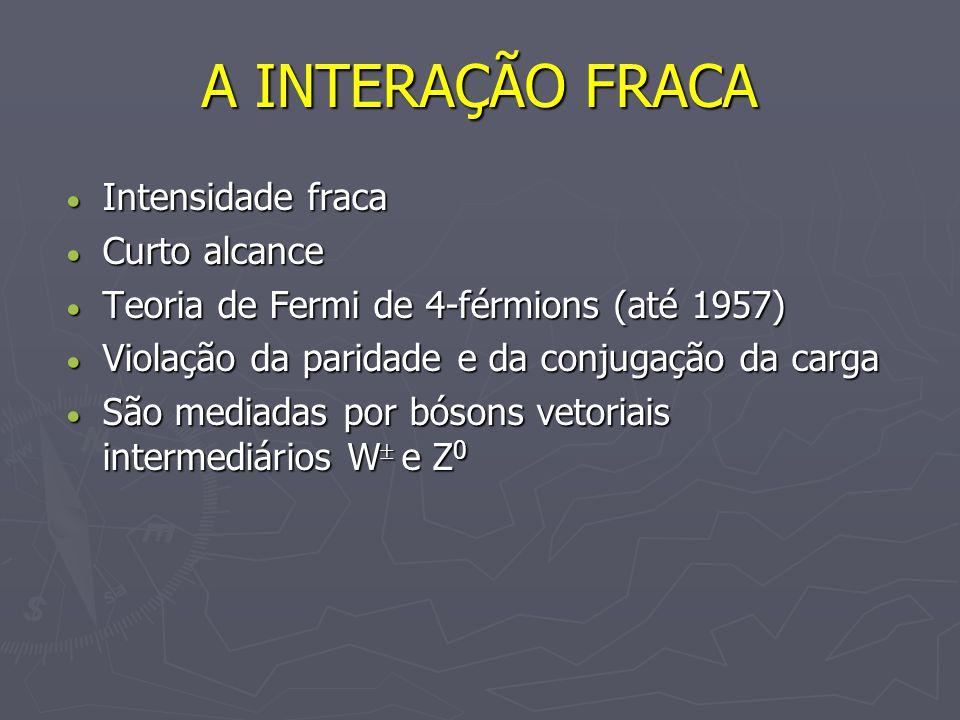 A INTERAÇÃO FRACA Intensidade fraca Intensidade fraca Curto alcance Curto alcance Teoria de Fermi de 4-férmions (até 1957) Teoria de Fermi de 4-férmio