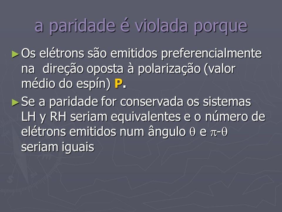a paridade é violada porque Os elétrons são emitidos preferencialmente na direção oposta à polarização (valor médio do espín) P. Os elétrons são emiti