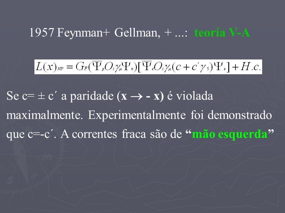 1957 Feynman+ Gellman, +...: teoría V-A Se c= ± c´ a paridade (x - x) é violada maximalmente. Experimentalmente foi demonstrado que c=-c´. A correntes